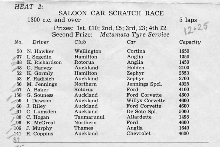 Name:  Motor Racing Matamata #15 1964 Entry list Saloons Heat 2 M Fistonic  (2).jpg Views: 60 Size:  68.7 KB