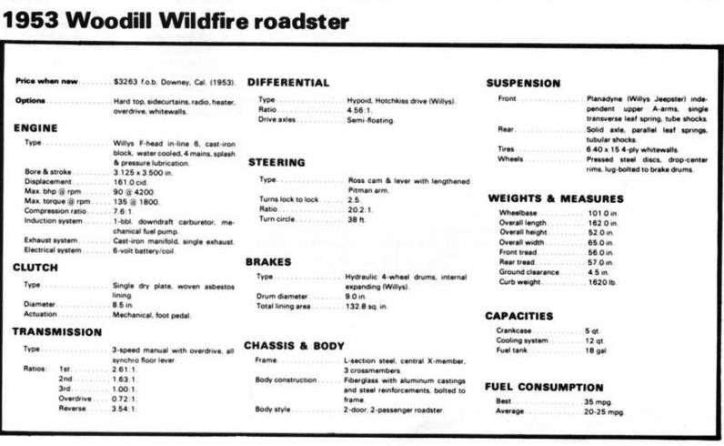 Name:  Wildfire- Willys Car specs..jpg Views: 186 Size:  52.4 KB