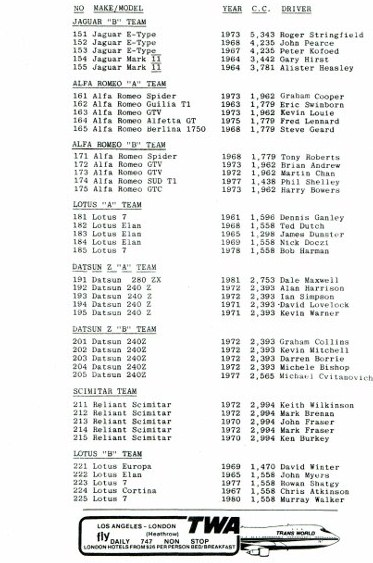 Name:  JDC Le Mans race 1983 p4, #2, CCI18082015_0001 (2) (559x800).jpg Views: 3521 Size:  88.3 KB
