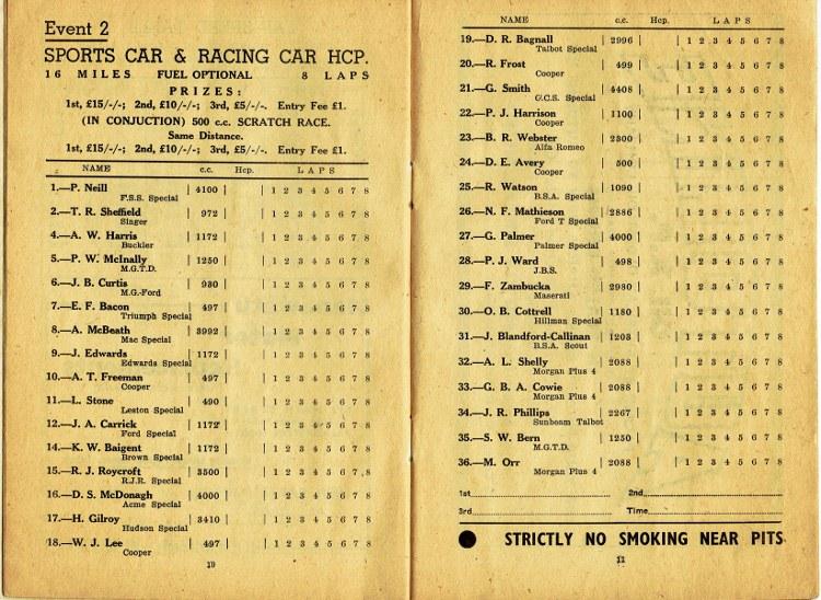 Name:  Ohakea 1954 #160 1954 Trophy Races Programme Event 2 Sports Racing Hcp P10-11 B Dyer CCI29072020.jpg Views: 197 Size:  178.6 KB