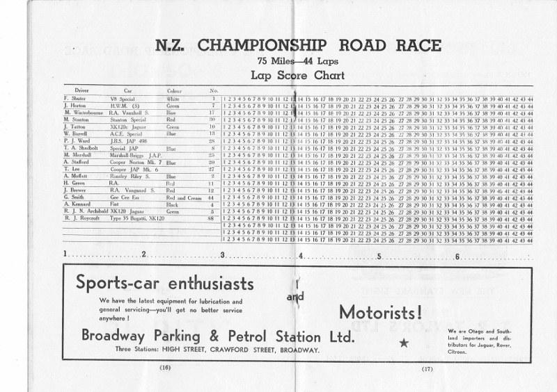 Name:  Dunedin NZCRR 1954 programme #10 NZ CRR entries & lap chart CCI16012016_0004 (800x564).jpg Views: 251 Size:  151.0 KB