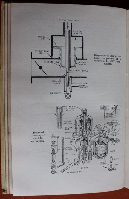 Name:  Motoring Books #56 The Motor manual 1959 edition SU P 622018_09_27_0553 (520x800).jpg Views: 379 Size:  118.2 KB