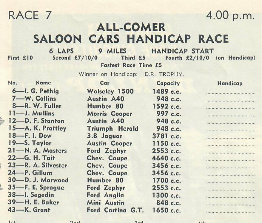Name:  Motor Racing Renwick #15 1963 Race 7 Allcomer saloon handicap Graham Woods.jpg Views: 92 Size:  98.8 KB
