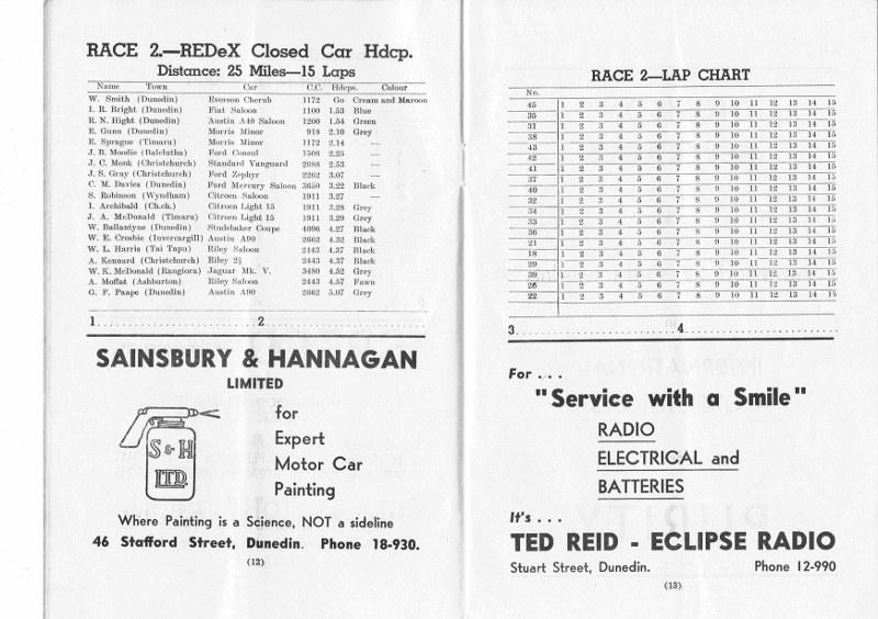 Name:  Dunedin NZCRR 1954 programme #8 Closed car entries CCI16012016_0003 (800x564).jpg Views: 1405 Size:  135.4 KB