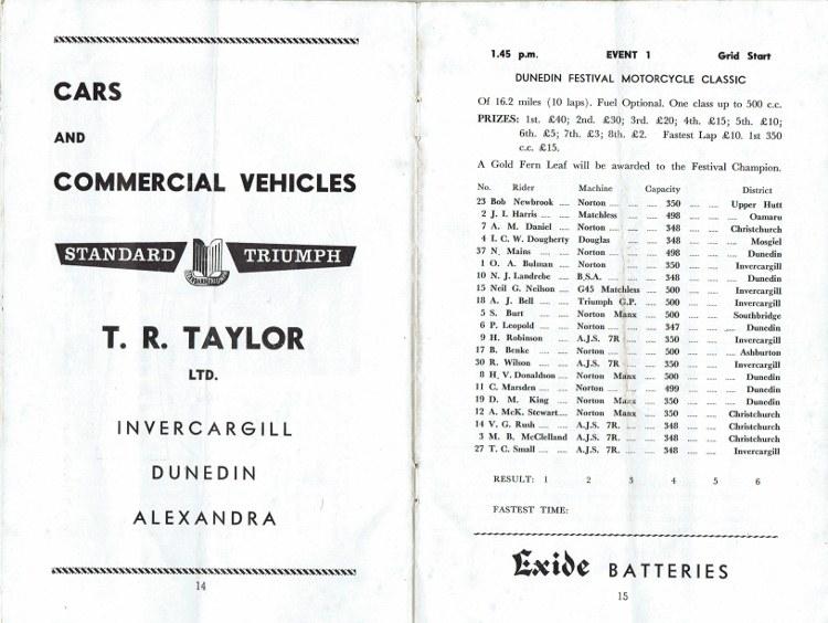 Name:  Programme Dunedin Festival 1961 #8 p14, 15 Motorcycle Classic CCI15092016_0007 (750x564).jpg Views: 1143 Size:  119.3 KB