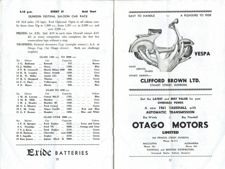 Name:  Programme Dunedin Festival 1961 #11 p20, 21 Saloon Cars CCI15092016_0010 (750x564).jpg Views: 1146 Size:  142.2 KB