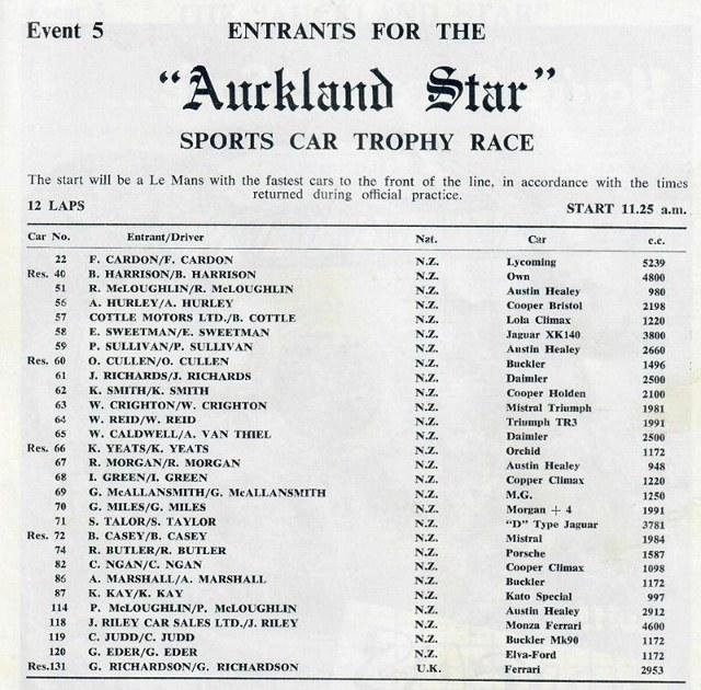Name:  AH 3000 #263 Ruddspeed 1963 Pukekohe GP Sports Car Trophy Race McLoughlin Graham Woods  (800x788.jpg Views: 164 Size:  153.7 KB