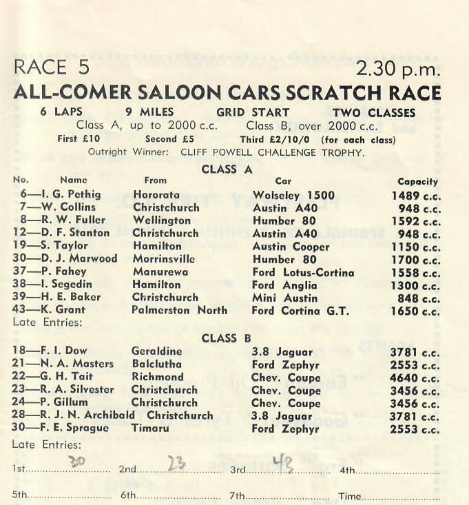 Name:  Motor Racing Renwick #3 1963 Race 5 Allcomers Saloons Scratch Graham Woods.jpg Views: 94 Size:  81.3 KB