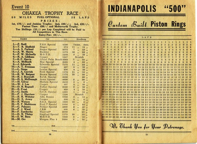 Name:  Ohakea 1954 #188 1954 Trophy Races Event 10 Trophy Entry - Lap Chart P38 - 39 B Dyer CCI29072020.jpg Views: 77 Size:  173.5 KB
