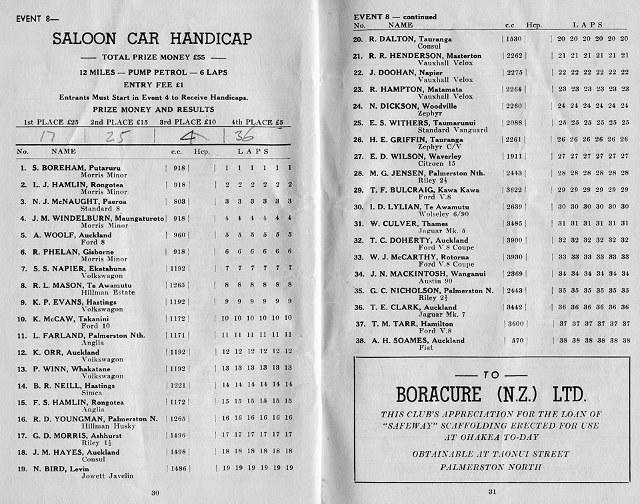 Name:  Motor racing Ohakea #2a 1956 Saloon car race entry M Fistonic  (640x504).jpg Views: 307 Size:  141.7 KB
