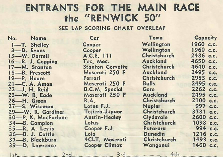 Name:  Motor Racing Renwick #11 1961 Entry List Renwick 50 Graham Woods .jpg Views: 111 Size:  101.6 KB