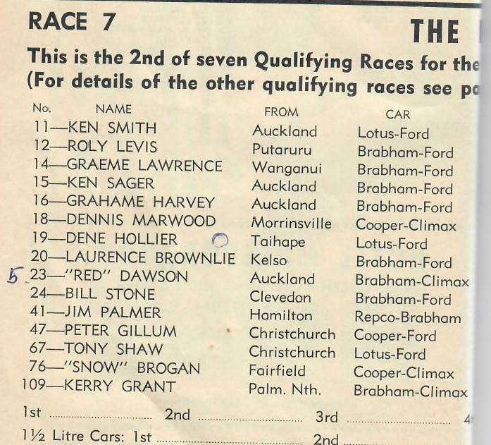 Name:  Motor Racing Renwick #2 1966 Single seaters Race 7 Graham Woods.jpg Views: 113 Size:  86.3 KB