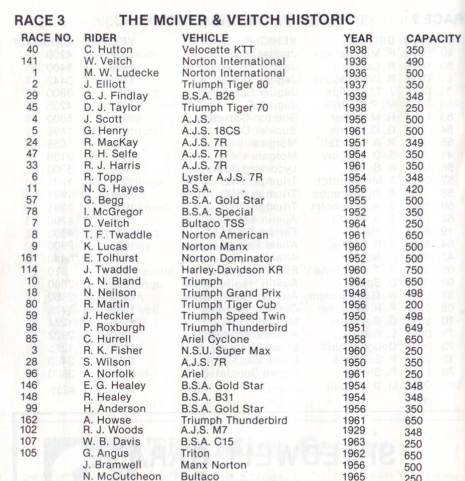 Name:  Dunedin festival 1984 #13 programme Race 3 motorcycles Annie Swain.jpg Views: 59 Size:  136.1 KB