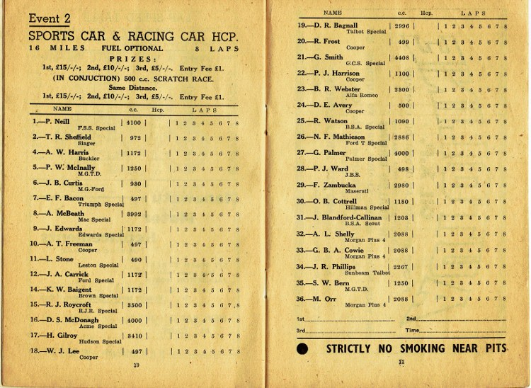 Name:  Ohakea 1954 #160 1954 Trophy Races Programme Event 2 Sports Racing Hcp P10-11 B Dyer CCI29072020.jpg