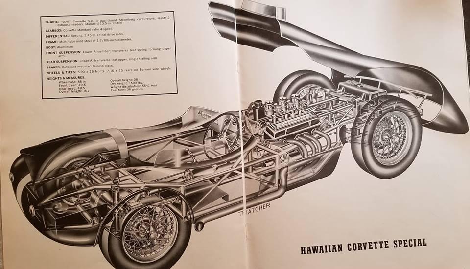 Name:  Cars Hawaiian Special -#4 cutaway drawing Mike Ryan rebuild -  M Ryan.jpg Views: 572 Size:  79.0 KB