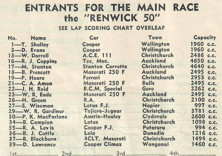 Name:  Motor Racing Renwick #11 1961 Entry List Renwick 50 Graham Woods .jpg