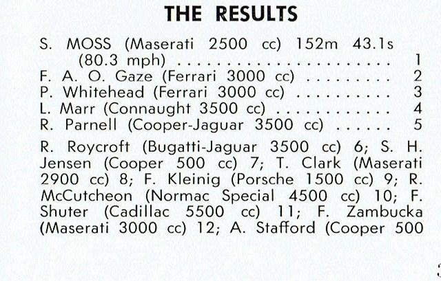 Name:  Ardmore #5 1956 results p1 CCI21112016_0005 (640x409).jpg Views: 29 Size:  117.7 KB