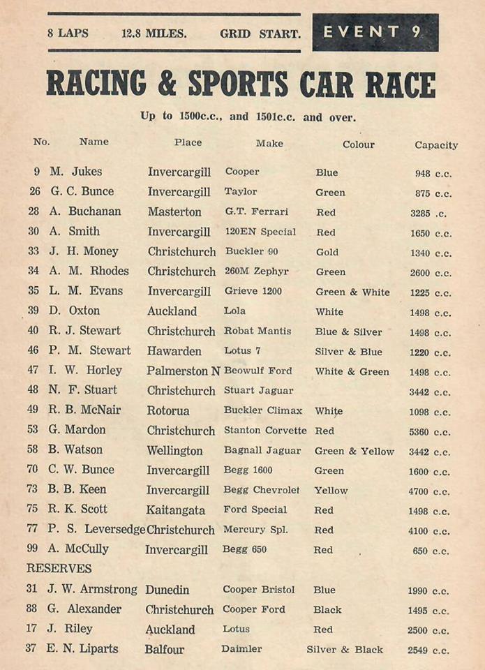 Name:  Bucklers in NZ #152 Entry list Teretonga 1967 G Woods .jpg Views: 484 Size:  111.1 KB