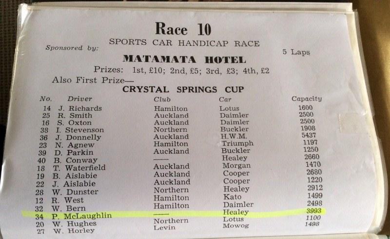 Name:  AH 3000 #275 Ruddspeed 3000 Matamata 1965 Car #34 Race 10 Entry List image6 Myles Hicks .jpg (80.jpg Views: 137 Size:  120.1 KB