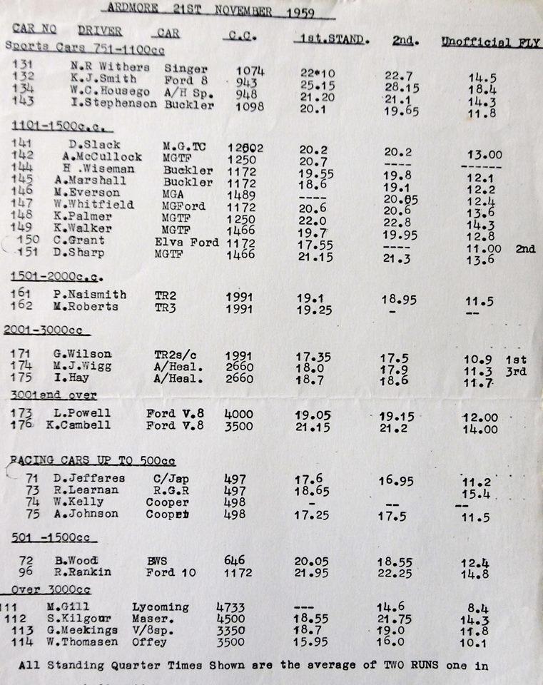 Name:  Ardmore 21 Nov 1959 results - Jim Short 12360359_1060592630647190_7251023492982405559_n.jpg Views: 435 Size:  140.4 KB