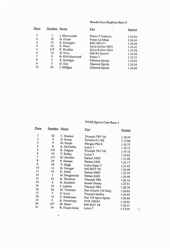 Name:  Telecom Motorfest 1994 #125 P 34 -1 Results Specials Clubman race 3 Sports cars race 1  Scan.084.jpg