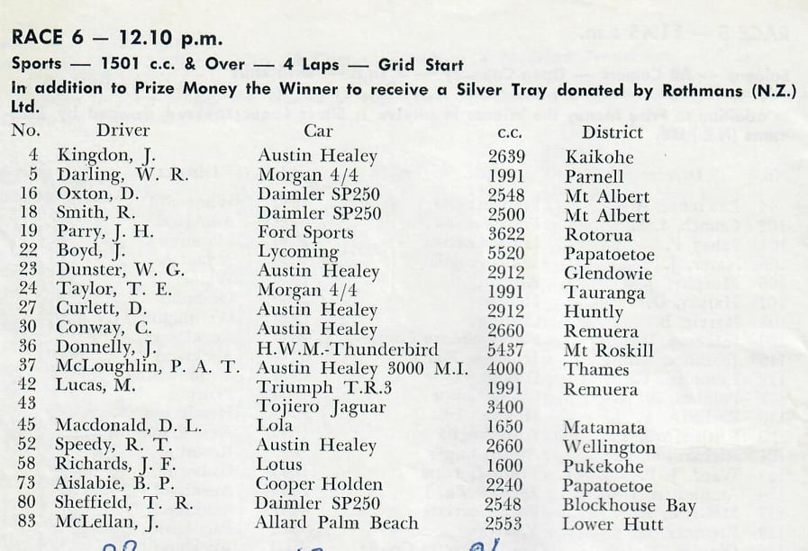 Name:  AH 3000 #295 Pukekohe Dec 64 ACC Sports Cars over 1500 entry list Race #37 Myles Hicks  (800x598.jpg Views: 125 Size:  105.1 KB