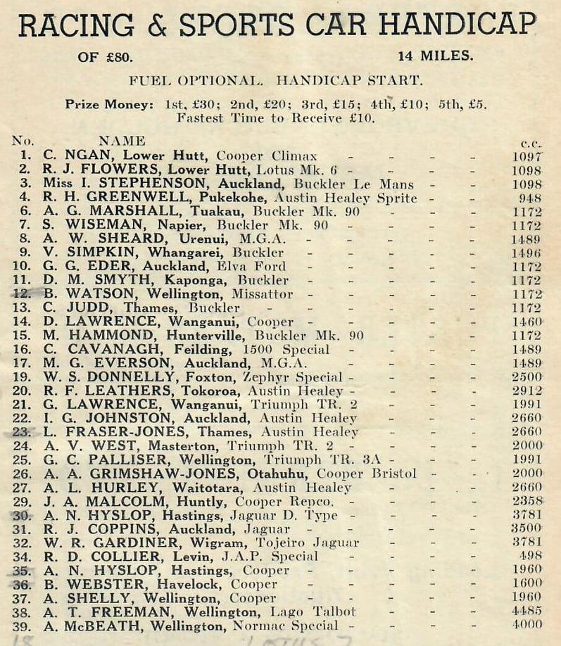 Name:  Motor Racing Ohakea #61 1961 Racing Cars Sports Cars entry list Graham Woods .jpg Views: 107 Size:  177.6 KB