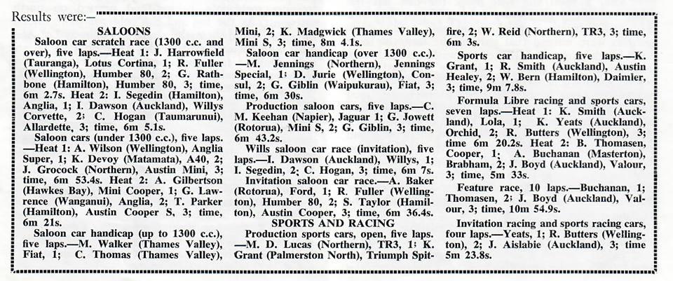 Name:  Motor Racing Matamata #3 1964 Results G Woods photo.jpg Views: 233 Size:  114.7 KB