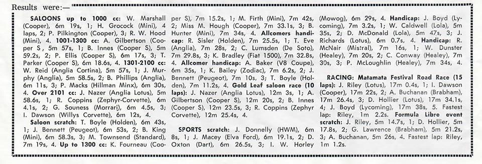 Name:  Motor Racing Matamata #4 1965 Results G Woods photo.jpg Views: 231 Size:  94.8 KB