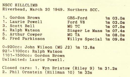 Name:  NSCC 1949 #422 1949 20 Mar Hillclimb Riverhead Results Brown Powell G Woods .jpg Views: 29 Size:  29.0 KB