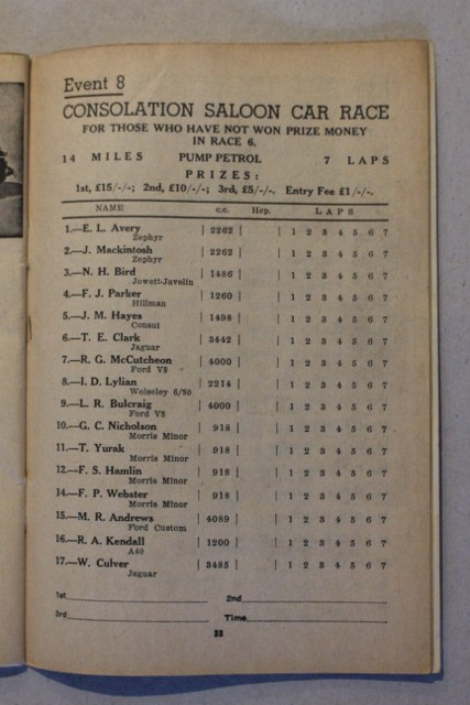 Name:  TRS Programme Ohakea 1954 #9 Saloon Consolation single page 2018_08_22_0536 (427x640) (2).jpg Views: 331 Size:  89.0 KB