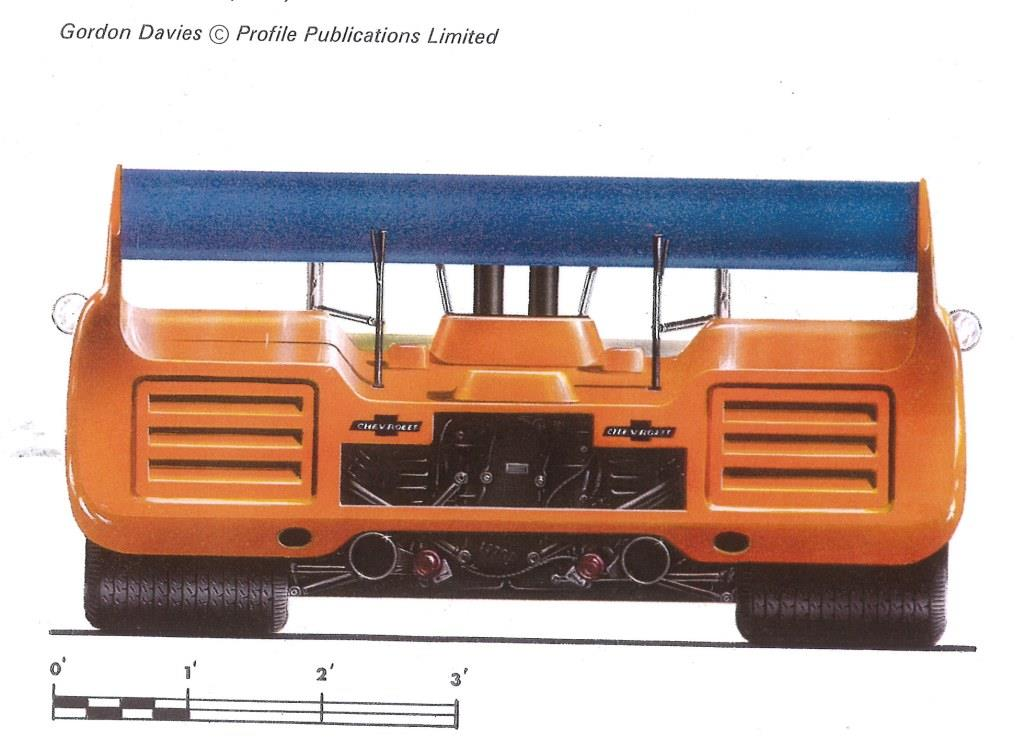Name:  McLaren M8D..Rear profile..jpg Views: 844 Size:  80.0 KB