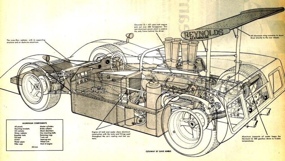 Name:  1969 McLaren M8B.Aluminium..jpg Views: 889 Size:  168.5 KB