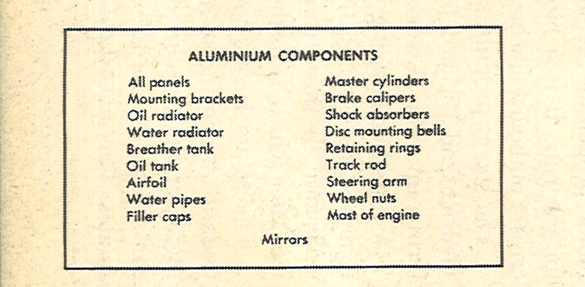 Name:  1969 McLaren M8B. Aluminium components.jpg Views: 745 Size:  88.9 KB