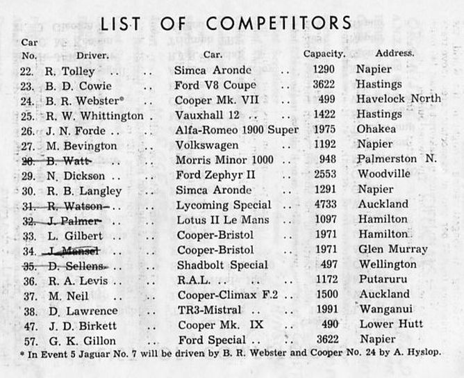 Name:  Motor Racing Napier #22 Centennial Races Ahuriri 1958 All Car entry list contd Milan Fistonic.jpg Views: 463 Size:  118.9 KB