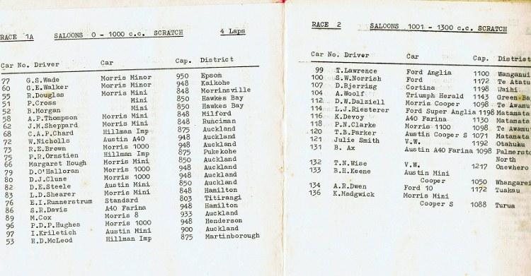 Name:  ACC Autumn Meeting 4 April 1964 #4 Races 1A & 2 CCI31122015_0003 (750x391).jpg Views: 53 Size:  111.4 KB