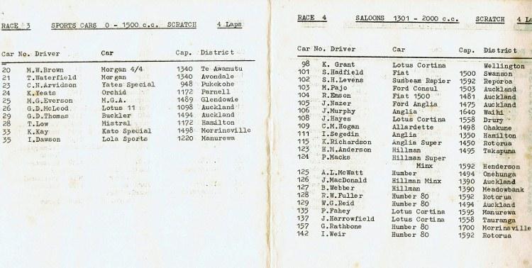 Name:  ACC Autumn Meeting 4 April 1964 #5 races 3 & 4 v2, CCI31122015_0004 (2) (750x378).jpg Views: 54 Size:  104.1 KB