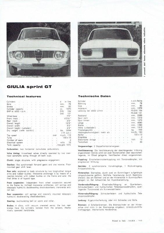 Name:  Alfa Romeo brochure 1965 p2,CCI16092015 (564x800).jpg Views: 234 Size:  129.5 KB
