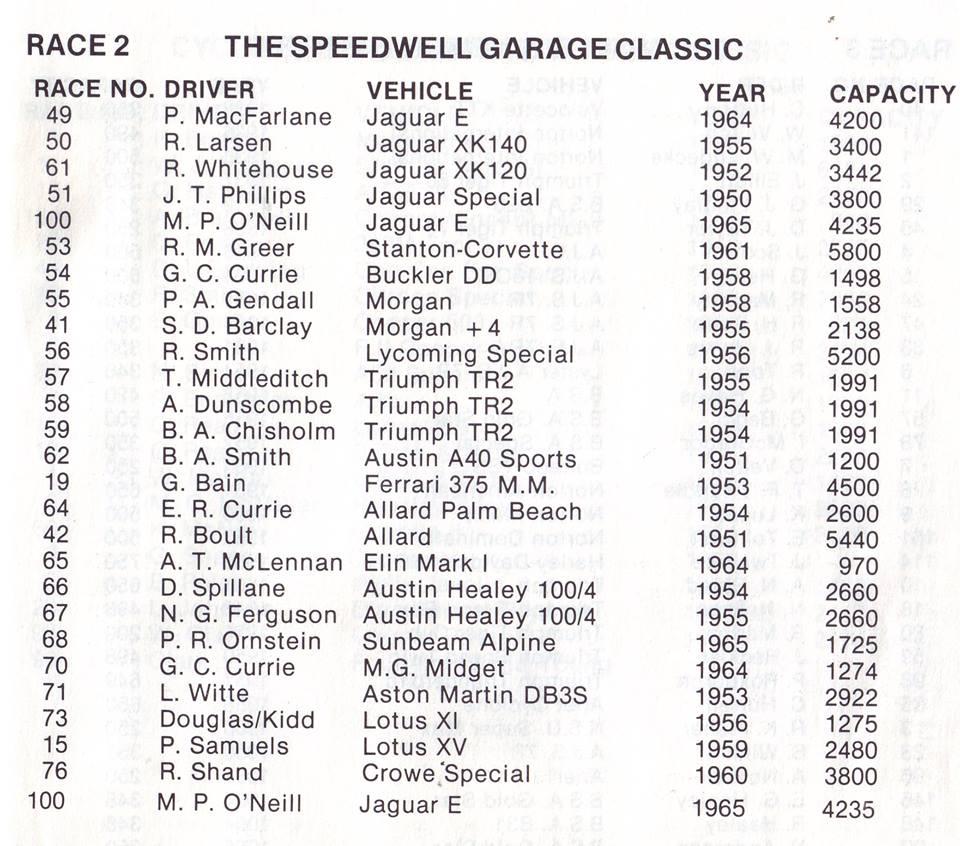 Name:  Dunedin Festival 1984 #82 Programme Race 2 Sports Cars  -Annie Swain.jpg Views: 1187 Size:  124.4 KB