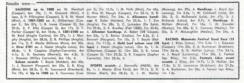 Name:  Motor Racing Matamata #4 1965 Results G Woods photo.jpg Views: 217 Size:  94.8 KB