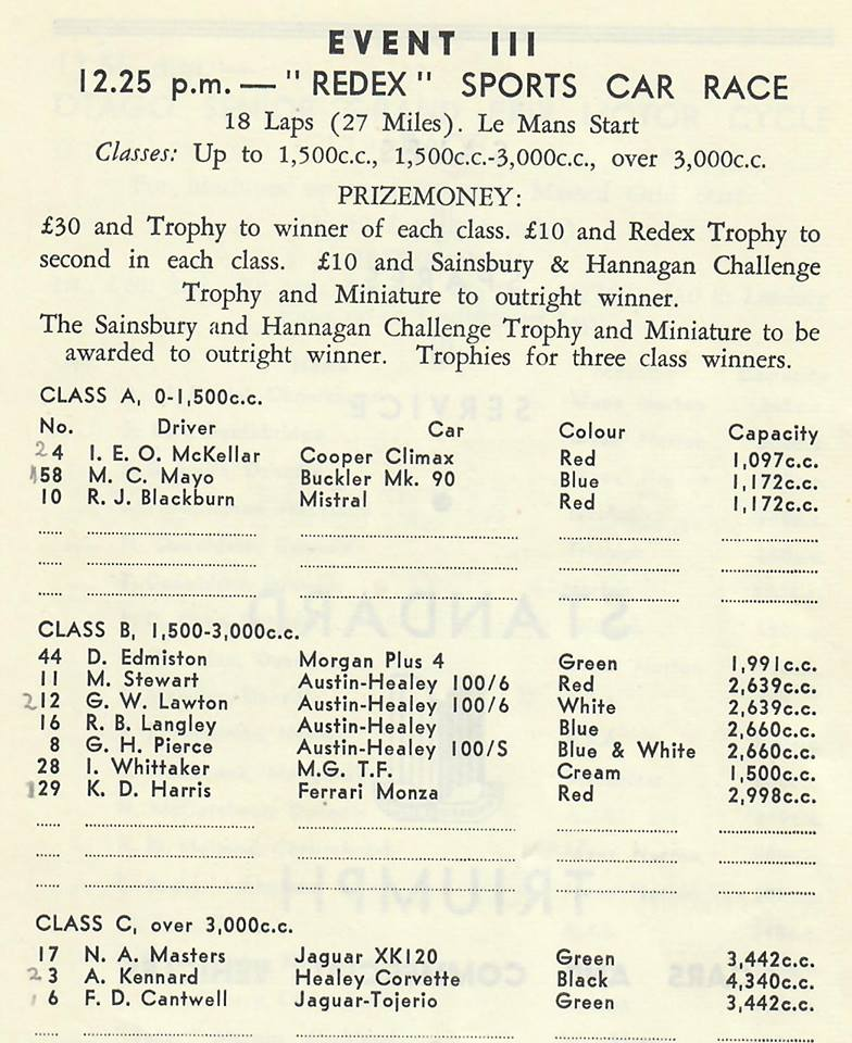 Name:  Dunedin 1958 #13 Event 3 Sports Car Races Entry List Jim Bennett Graham Woods .jpg Views: 58 Size:  123.9 KB
