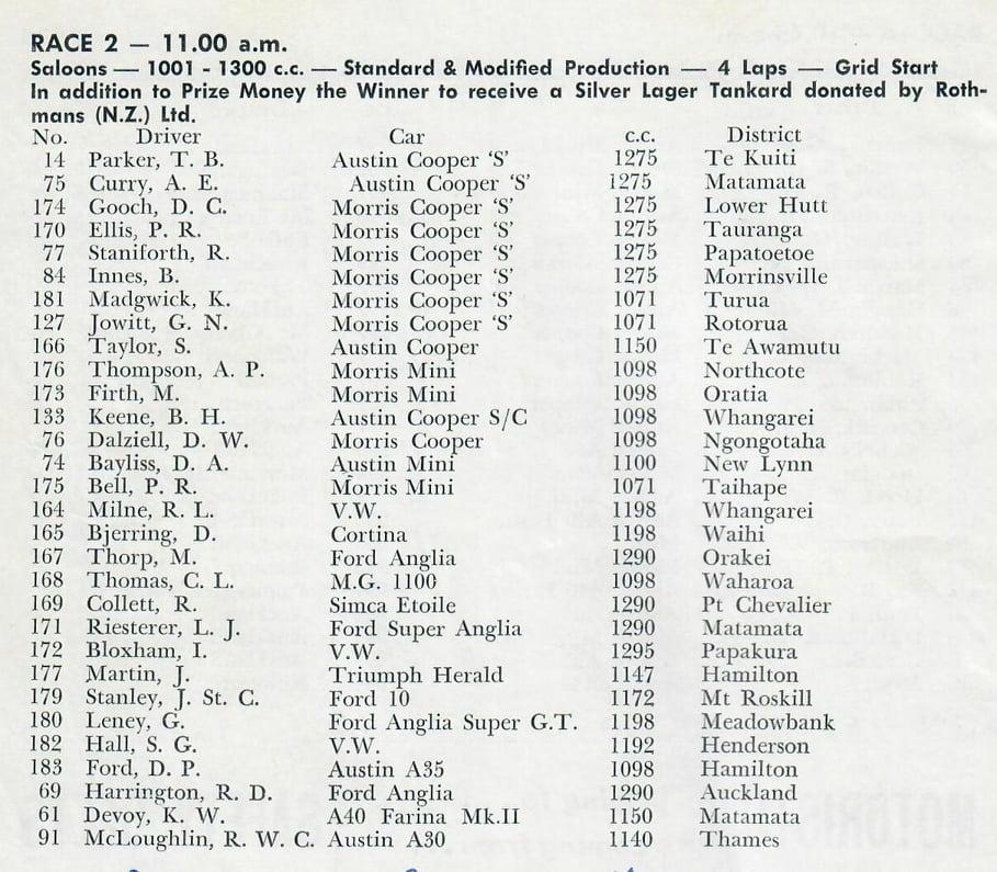Name:  Pukekohe 1964 #32 ACC Dec 1964 Saloon entry Race 2 1001 - 1300 Graham Woods.jpg Views: 73 Size:  136.1 KB