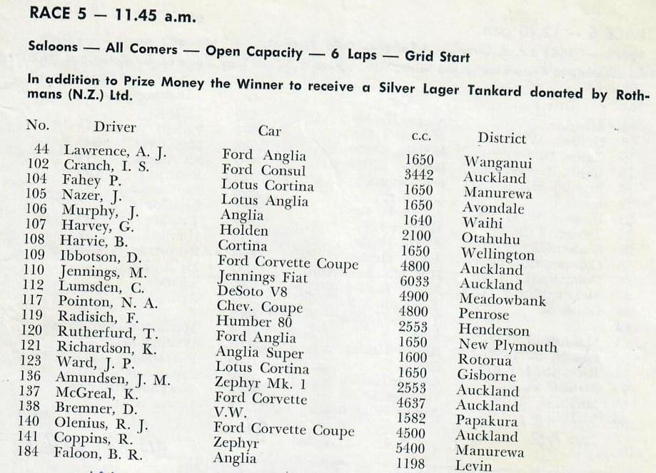 Name:  Pukekohe 1964 #35 ACC Dec 1964 Allcomer  Saloon Race 5 Graham Woods.jpg Views: 69 Size:  176.5 KB