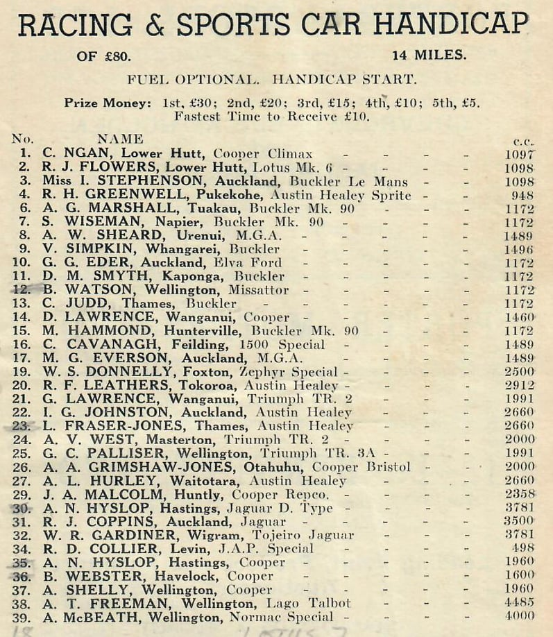Name:  Motor Racing Ohakea #61 1961 Racing Cars Sports Cars entry list Graham Woods .jpg Views: 114 Size:  177.6 KB