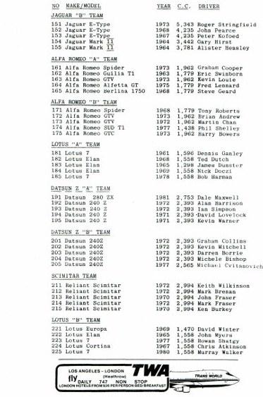 Name:  JDC Le Mans race 1983 p4, #2, CCI18082015_0001 (2) (559x800).jpg Views: 3484 Size:  88.3 KB