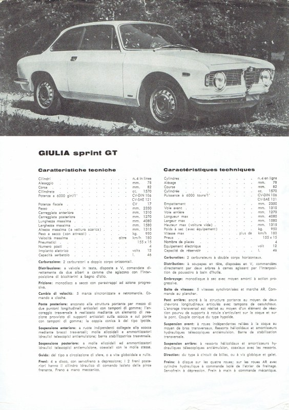 Name:  Alfa Romeo brochure 1965 p1.CCI16092015_0001 (564x800).jpg Views: 131 Size:  148.0 KB
