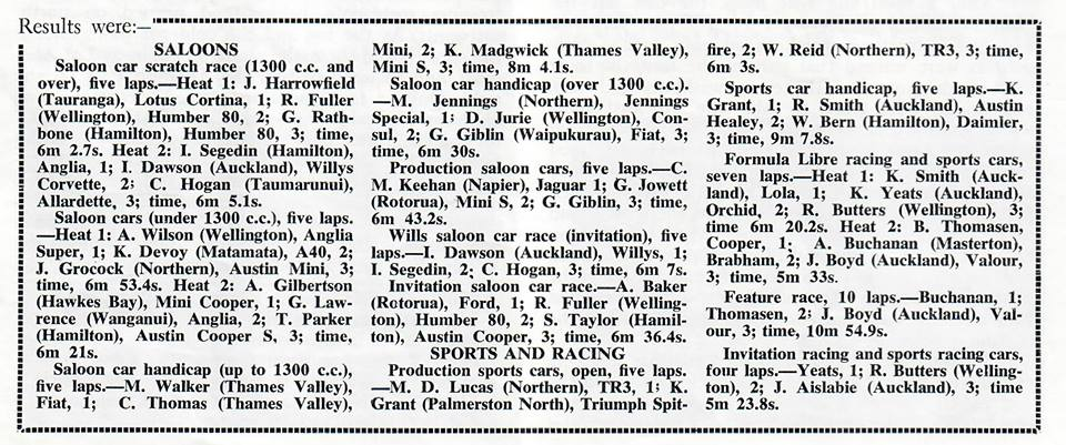 Name:  Motor Racing Matamata #3 1964 Results G Woods photo.jpg Views: 235 Size:  114.7 KB
