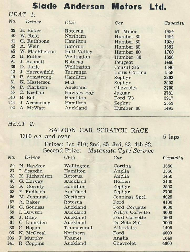 Name:  Matamata 1964 #16 1964 Entry list Saloons Heat 1 and 2 G Woods  (2).jpg
