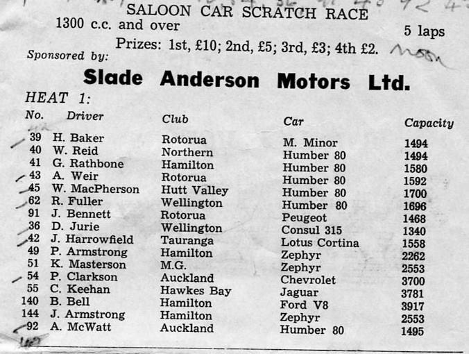 Name:  Motor Racing Matamata #14 1964 Entry list Saloons Heat 1 1300 cc M Fistonic  amd (2).jpg Views: 79 Size:  76.8 KB
