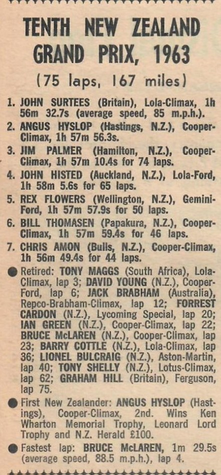 Name:  Pukekohe 1963 #15 The NZ Grand Prix results Graham Woods .jpg